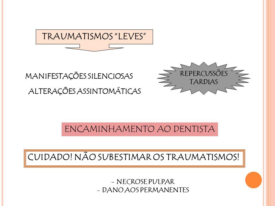 MANIFESTAÇÕES SILENCIOSAS ALTERAÇÕES ASSINTOMÁTICAS