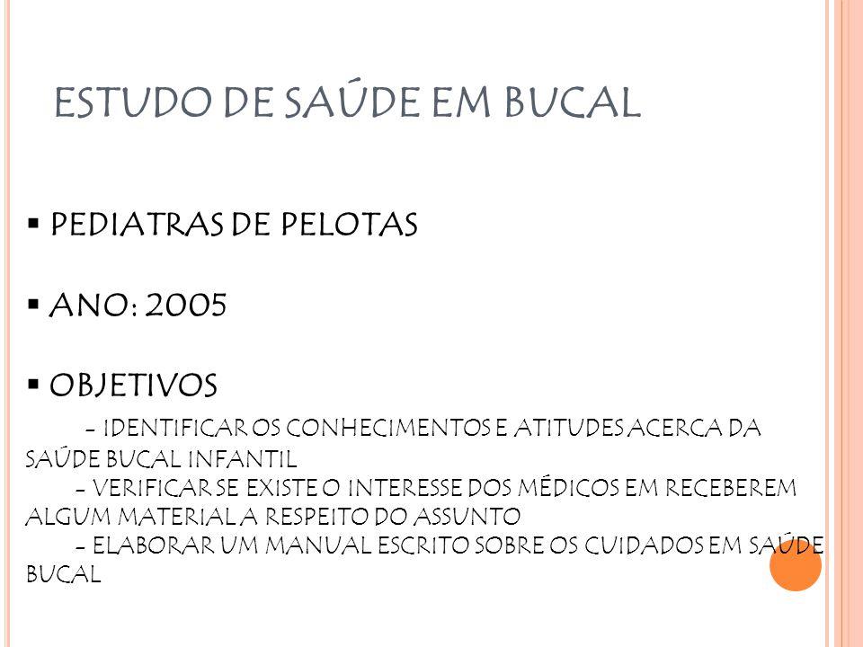 ESTUDO DE SAÚDE EM BUCAL