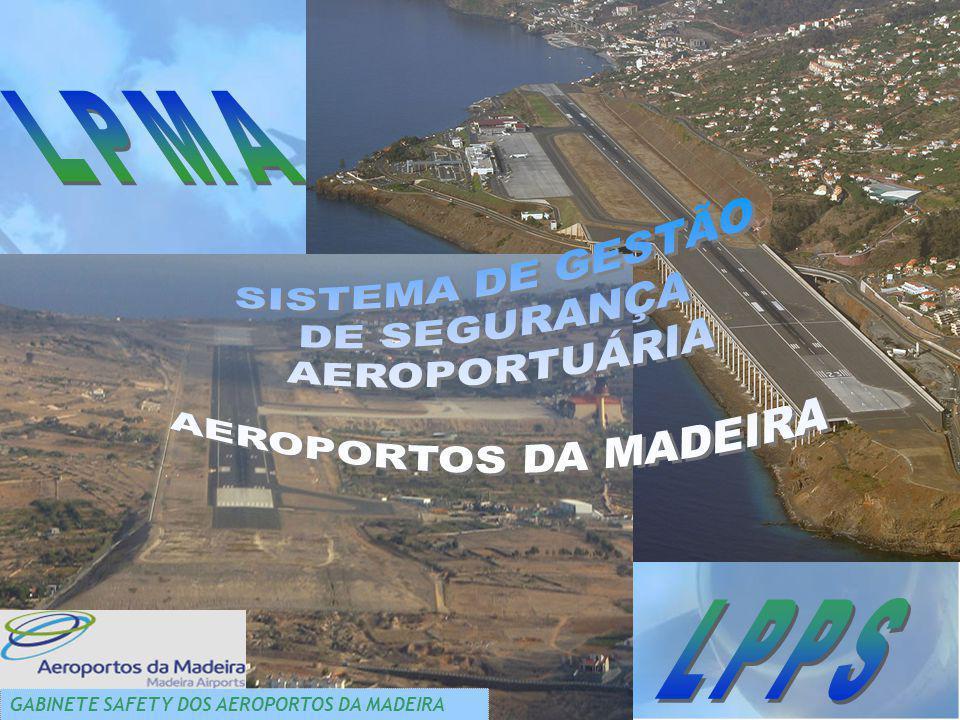 LPMA SISTEMA DE GESTÃO DE SEGURANÇA AEROPORTUÁRIA
