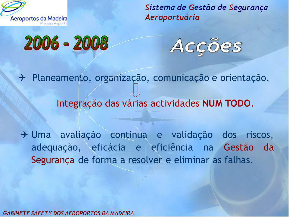 Integração das várias actividades NUM TODO.