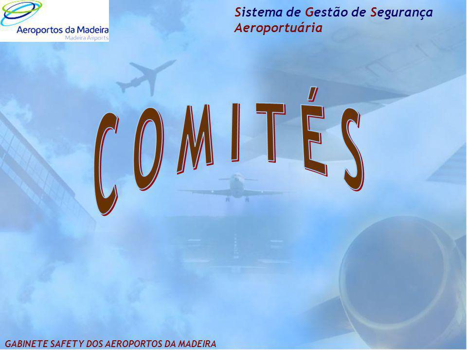 C O M I T É S Sistema de Gestão de Segurança Aeroportuária