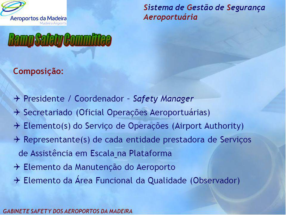 Ramp Safety Committee Composição: