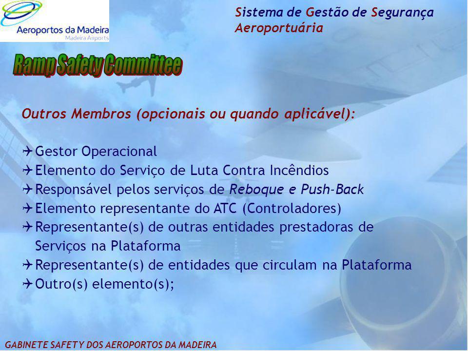 Ramp Safety Committee Outros Membros (opcionais ou quando aplicável):