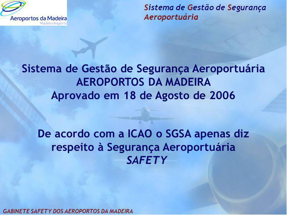 Sistema de Gestão de Segurança Aeroportuária AEROPORTOS DA MADEIRA