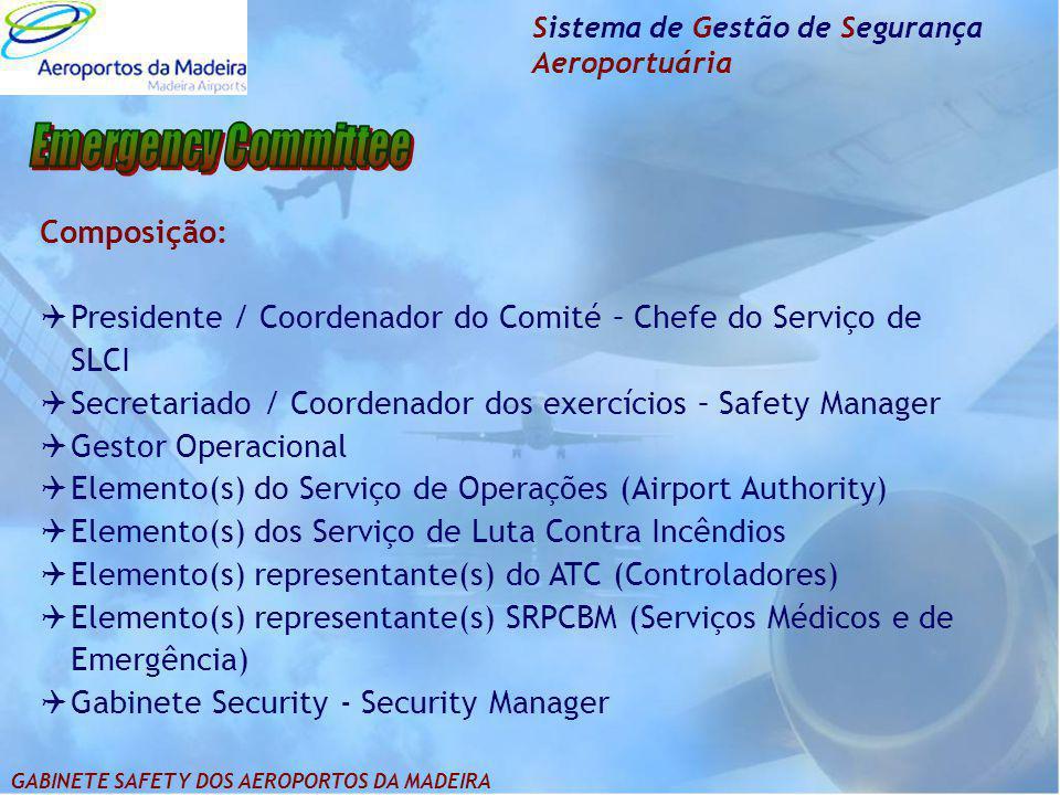 Emergency Committee Composição: