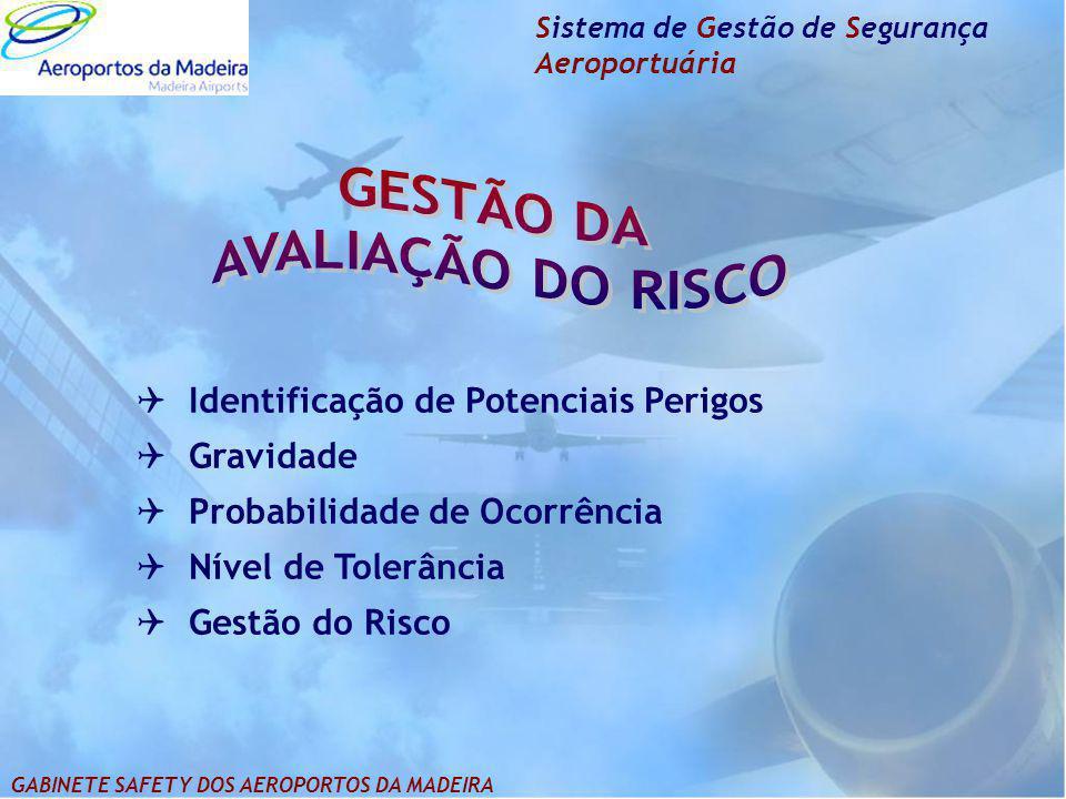 GESTÃO DA AVALIAÇÃO DO RISCO