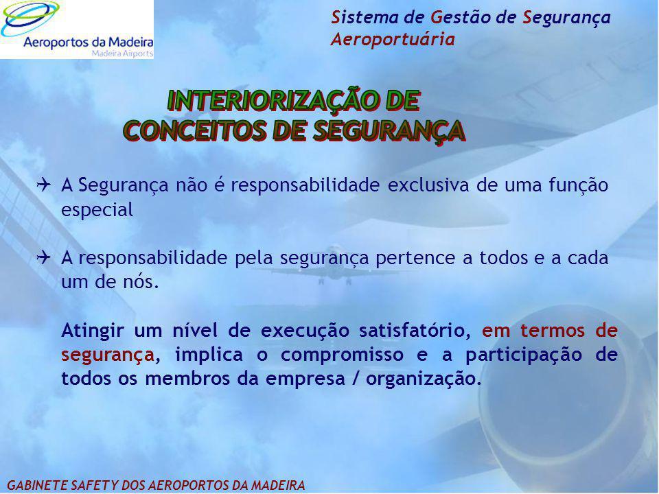 CONCEITOS DE SEGURANÇA