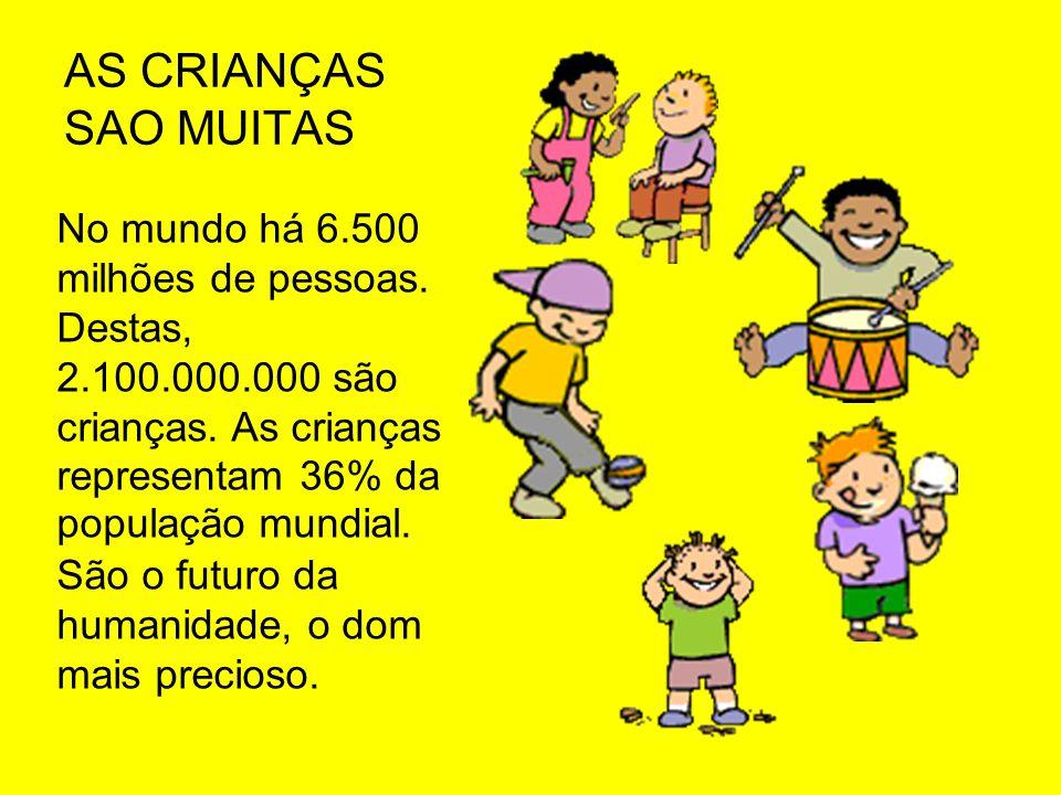 AS CRIANÇAS SAO MUITAS No mundo há 6.500 milhões de pessoas. Destas, 2.100.000.000 são crianças. As crianças representam 36% da população mundial.