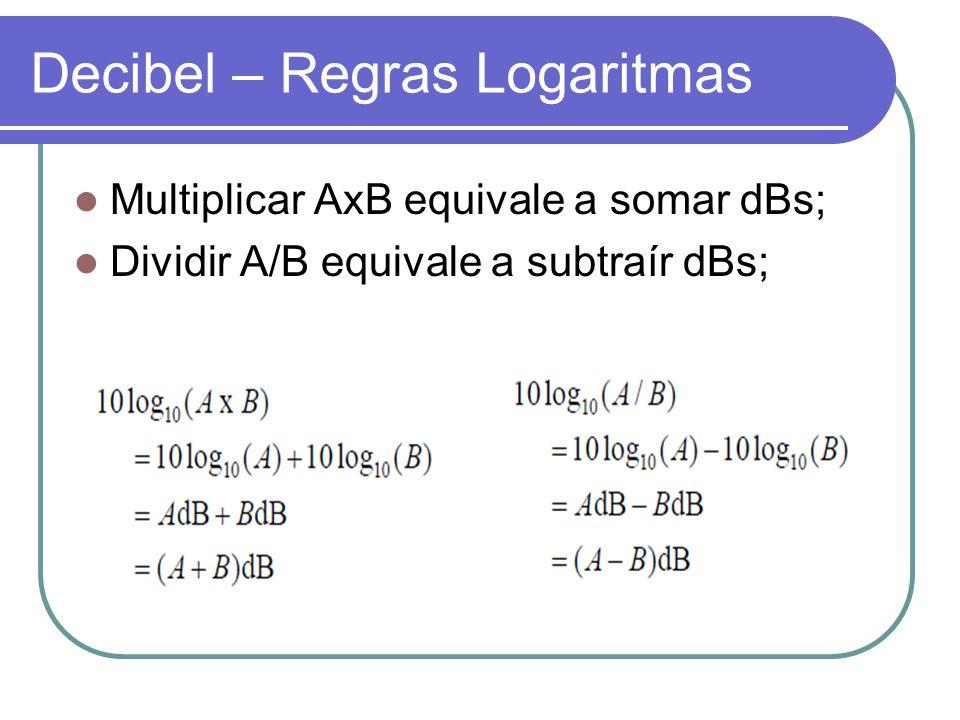Decibel – Regras Logaritmas
