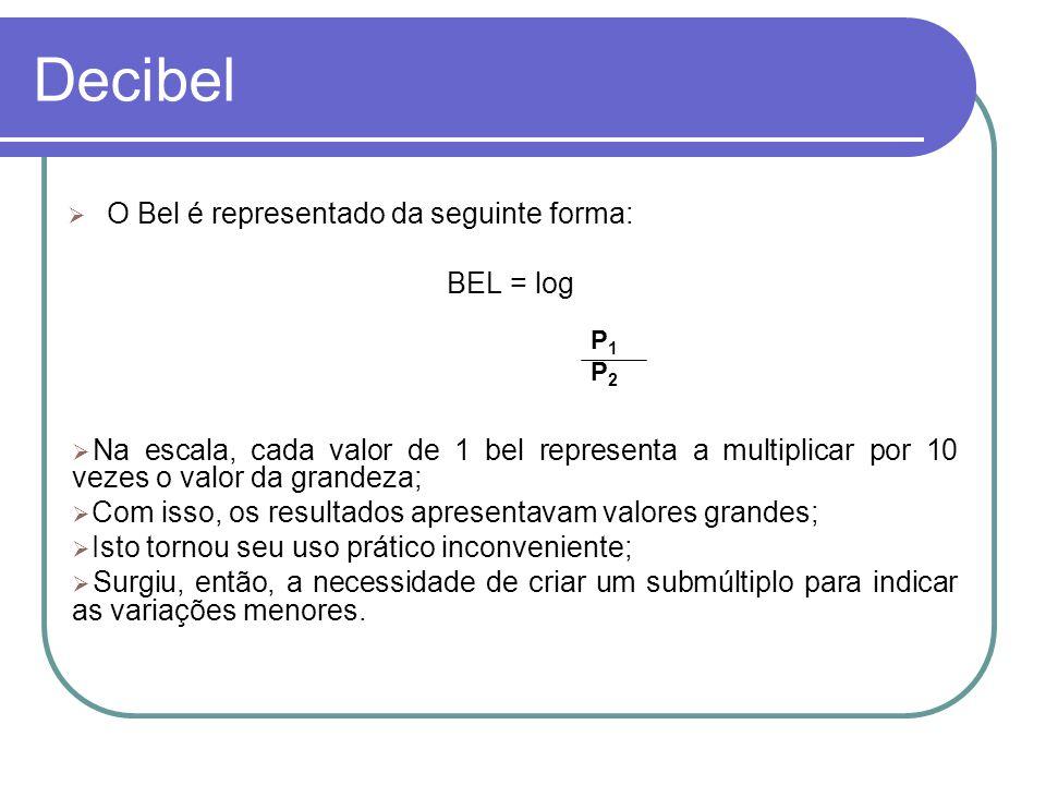 Decibel O Bel é representado da seguinte forma: BEL = log