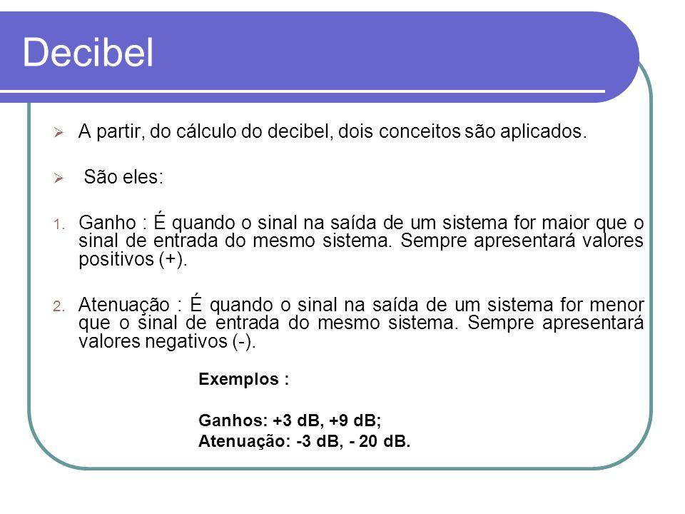 Decibel A partir, do cálculo do decibel, dois conceitos são aplicados.