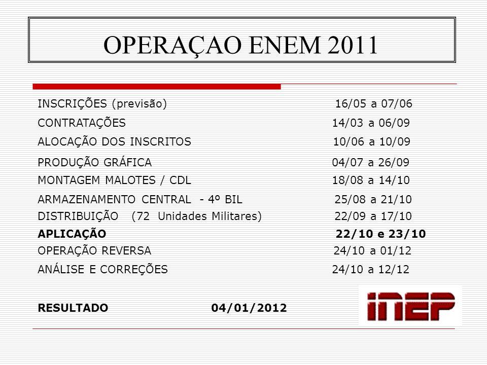 OPERAÇAO ENEM 2011 INSCRIÇÕES (previsão) 16/05 a 07/06