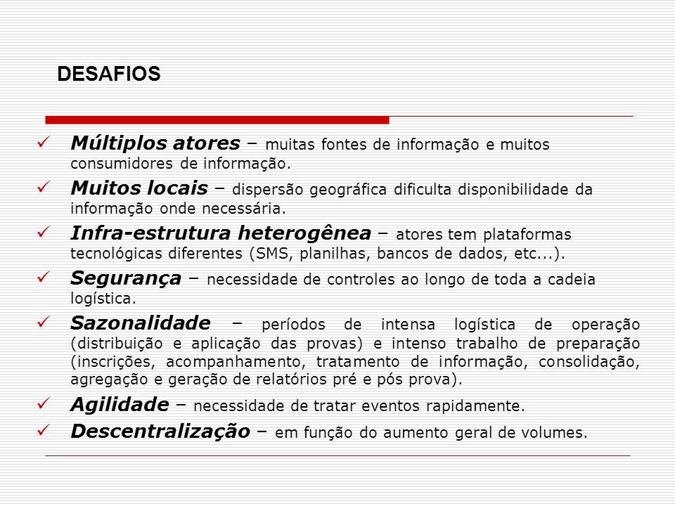 DESAFIOS Múltiplos atores – muitas fontes de informação e muitos consumidores de informação.