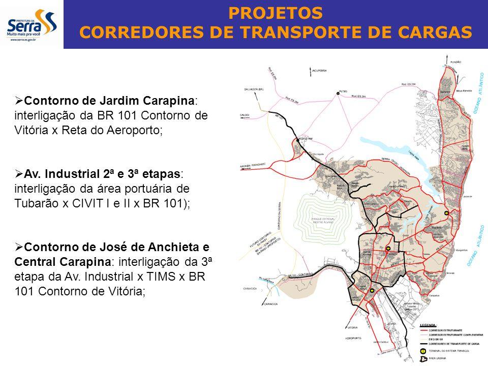CORREDORES DE TRANSPORTE DE CARGAS