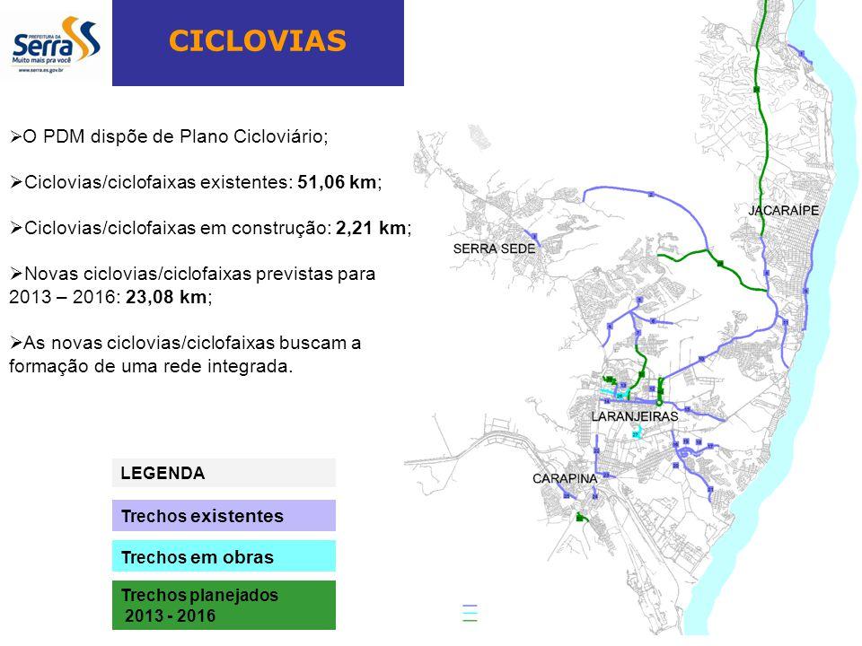 CICLOVIAS Ciclovias/ciclofaixas existentes: 51,06 km;