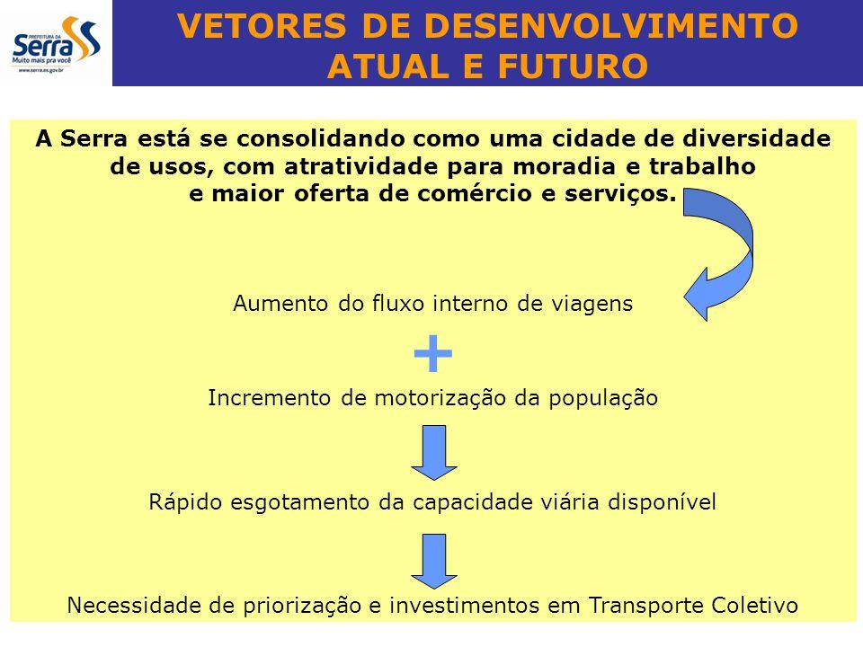 VETORES DE DESENVOLVIMENTO e maior oferta de comércio e serviços.