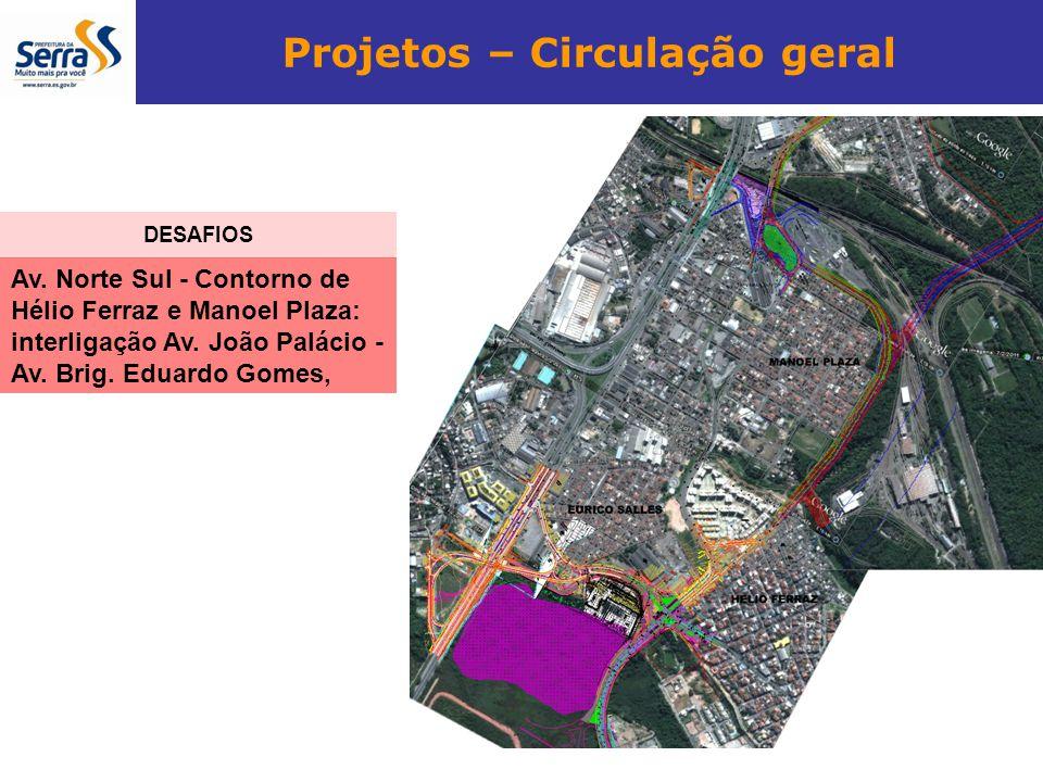 Projetos – Circulação geral