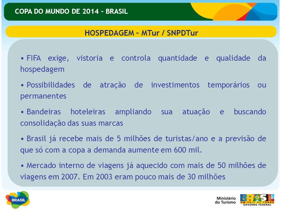 HOSPEDAGEM – MTur / SNPDTur