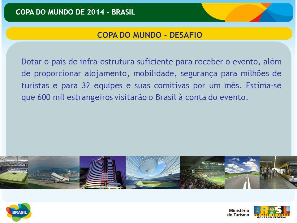 COPA DO MUNDO DE 2014 - BRASIL