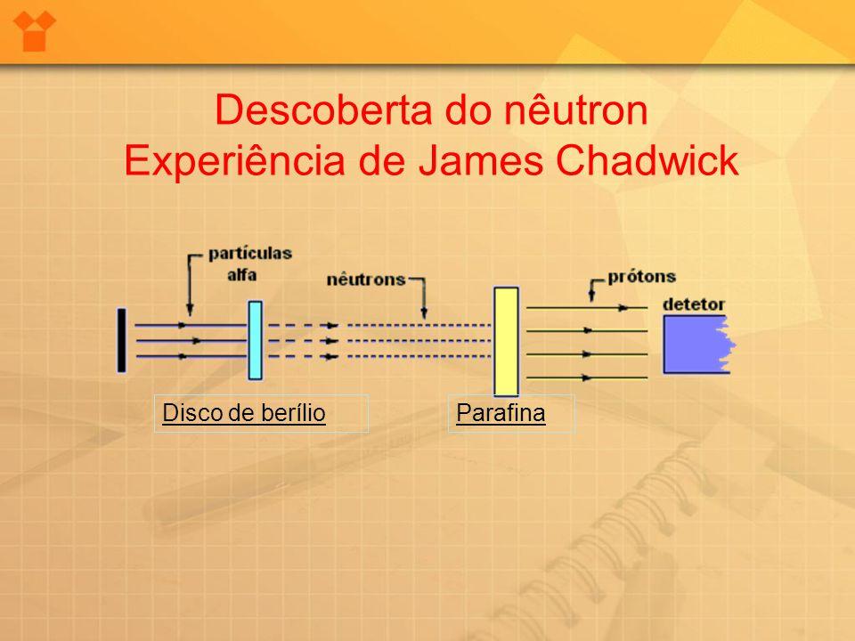 Descoberta do nêutron Experiência de James Chadwick