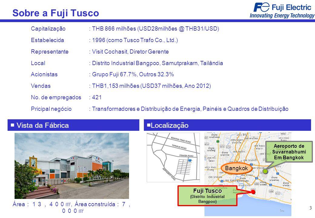 (Distrito Industrial Bangpoo)