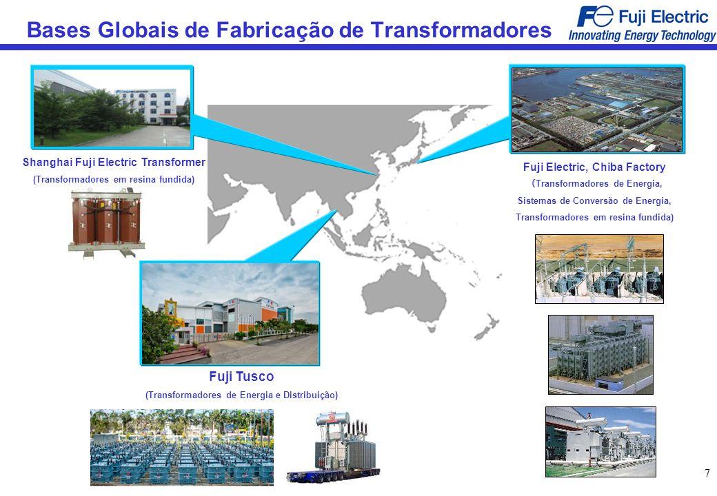 Bases Globais de Fabricação de Transformadores