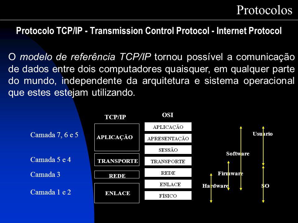 Protocolo TCP/IP - Transmission Control Protocol - Internet Protocol