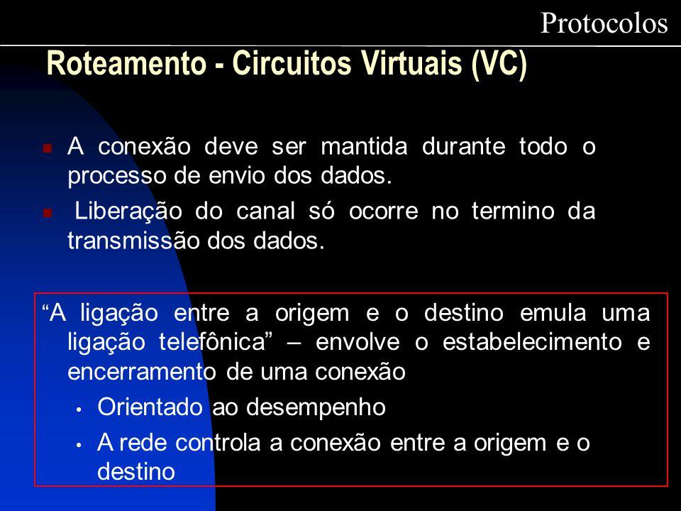 Roteamento - Circuitos Virtuais (VC)