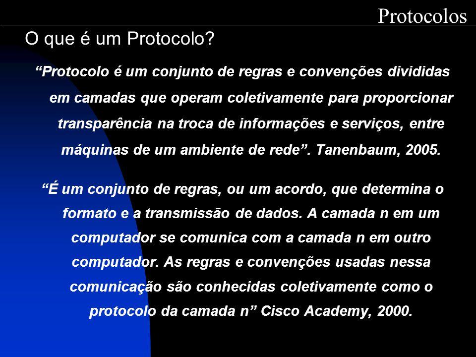 Protocolos O que é um Protocolo