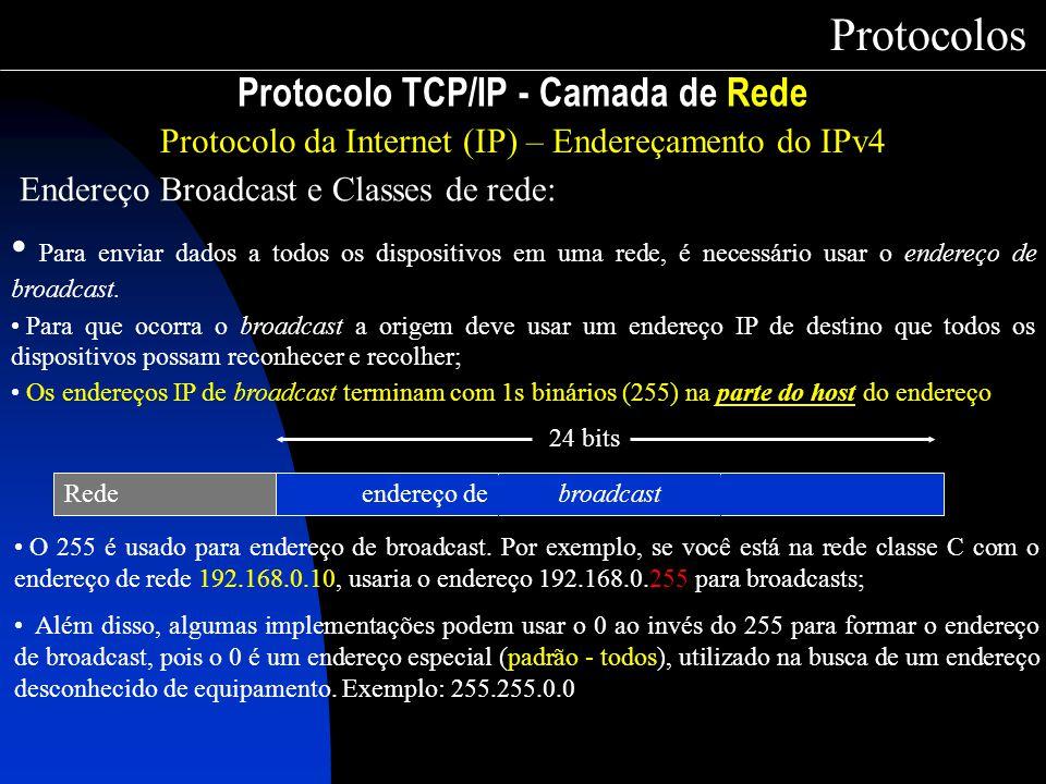 Protocolo TCP/IP - Camada de Rede