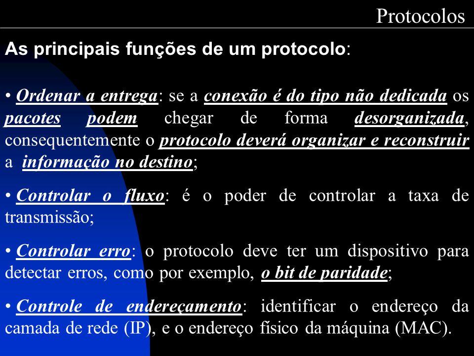 Protocolos As principais funções de um protocolo: