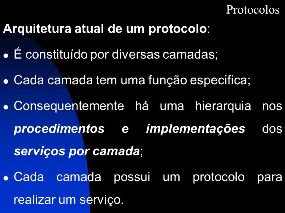 Protocolos Arquitetura atual de um protocolo: É constituído por diversas camadas; Cada camada tem uma função especifica;