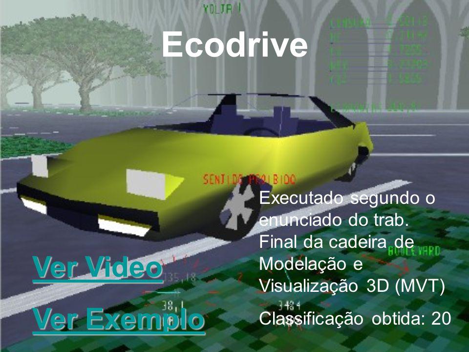Ecodrive Ver Video Ver Exemplo