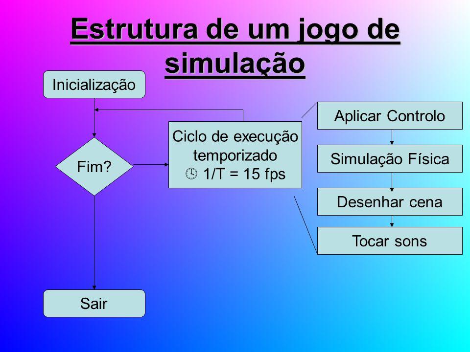 Estrutura de um jogo de simulação