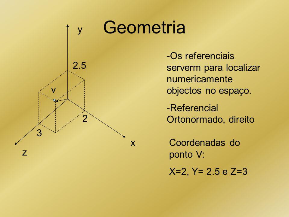Geometria y. Os referenciais serverm para localizar numericamente objectos no espaço. Referencial Ortonormado, direito.