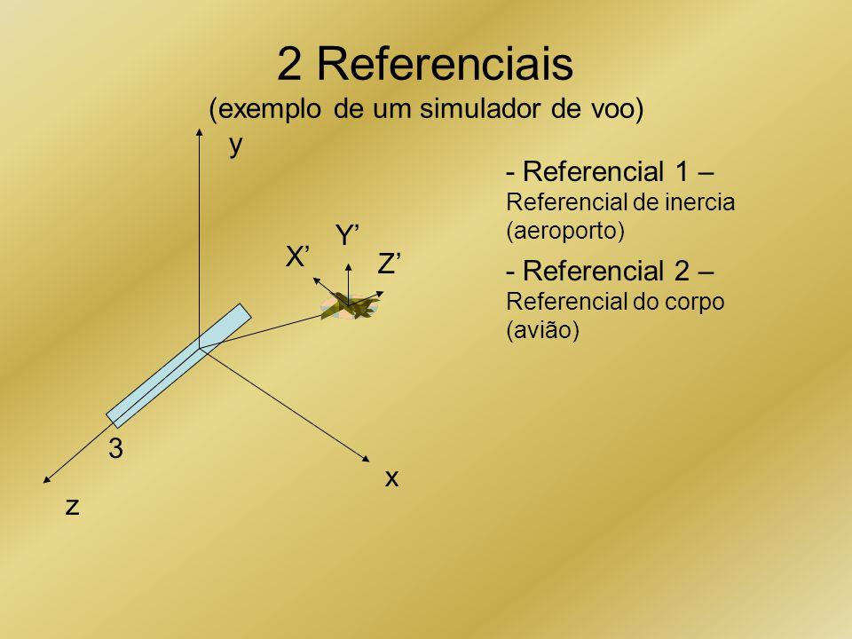2 Referenciais (exemplo de um simulador de voo)