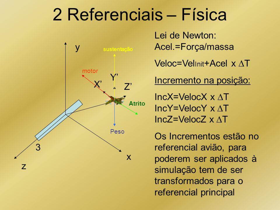 2 Referenciais – Física Lei de Newton: Acel.=Força/massa y