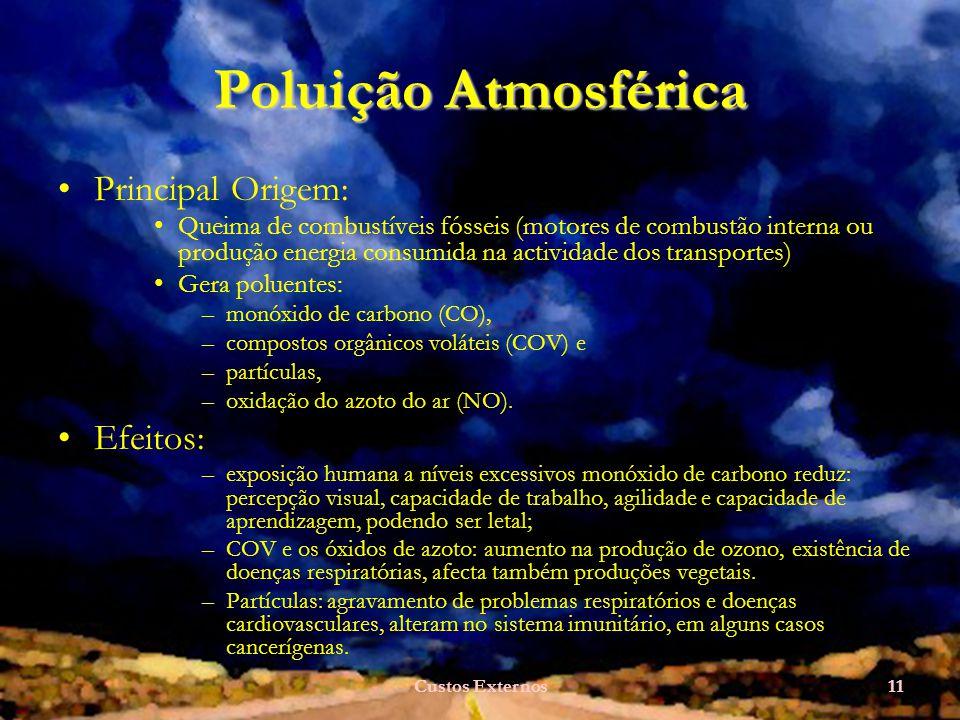 Poluição Atmosférica Principal Origem: Efeitos: