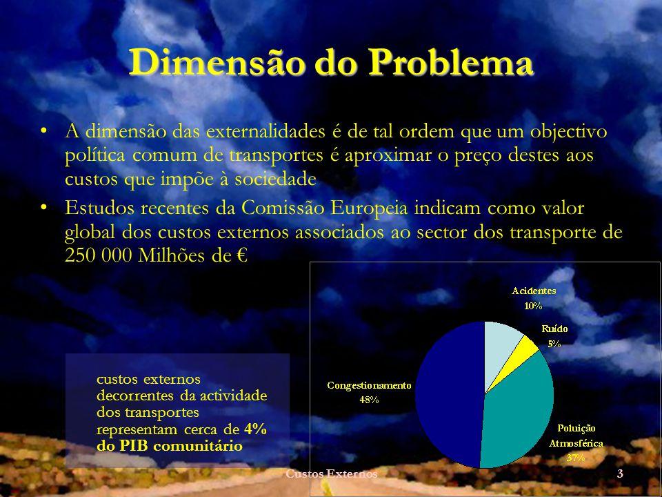 Dimensão do Problema