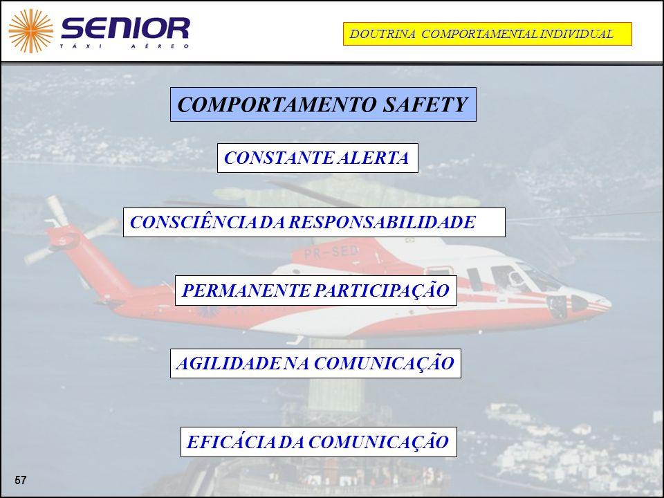 COMPORTAMENTO SAFETY CONSTANTE ALERTA CONSCIÊNCIA DA RESPONSABILIDADE