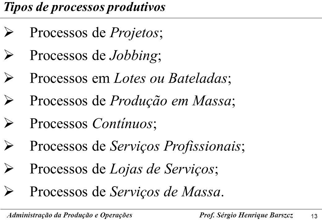 Processos de Projetos; Processos de Jobbing;