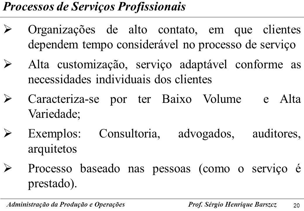Processos de Serviços Profissionais