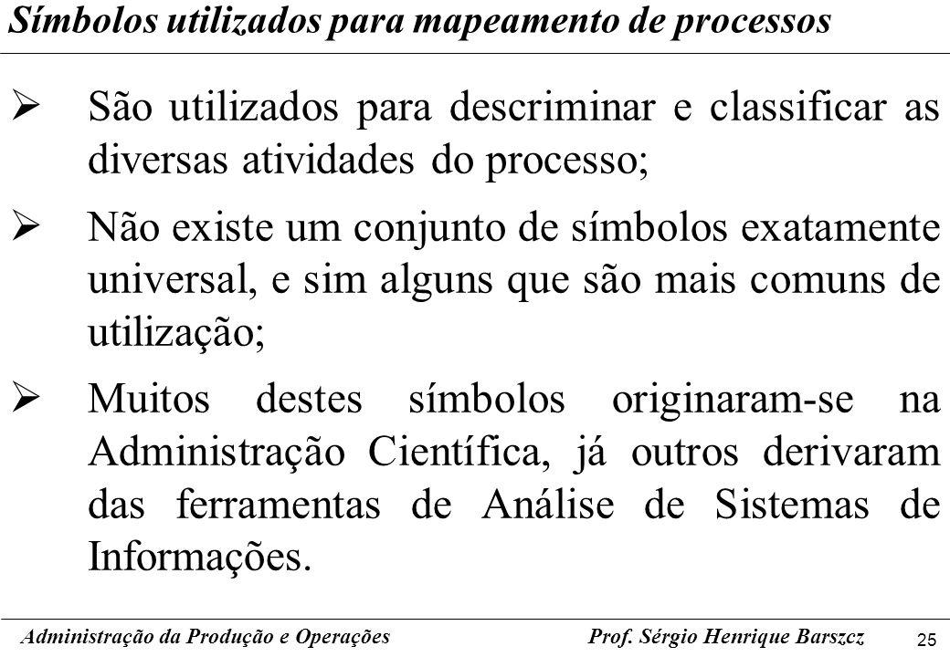 Símbolos utilizados para mapeamento de processos