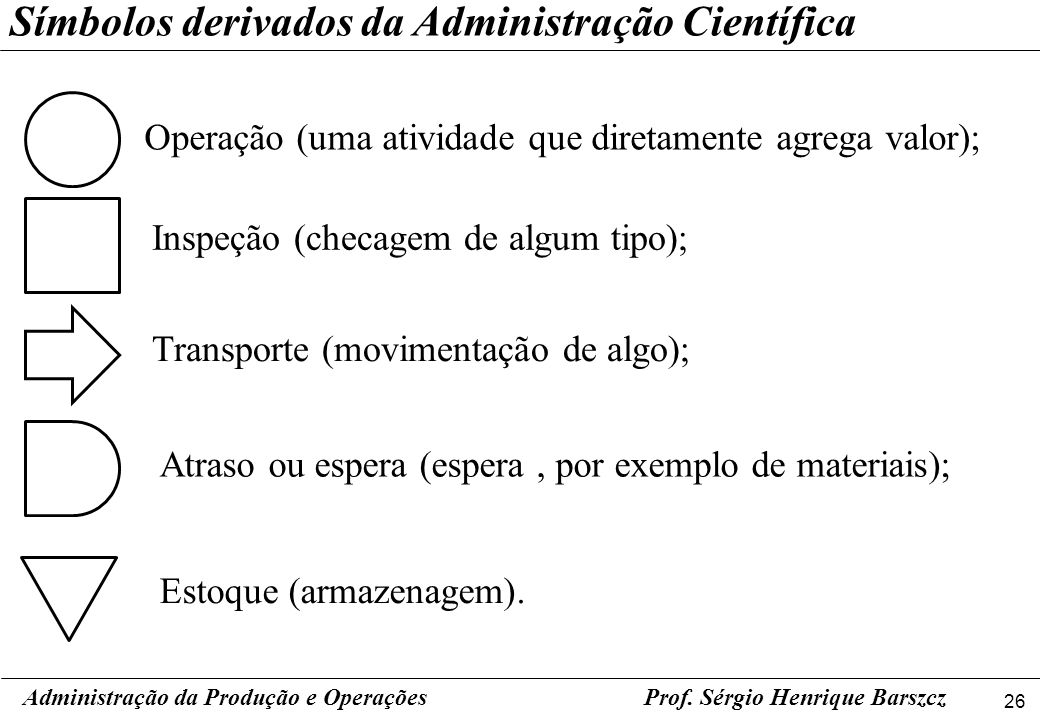Símbolos derivados da Administração Científica
