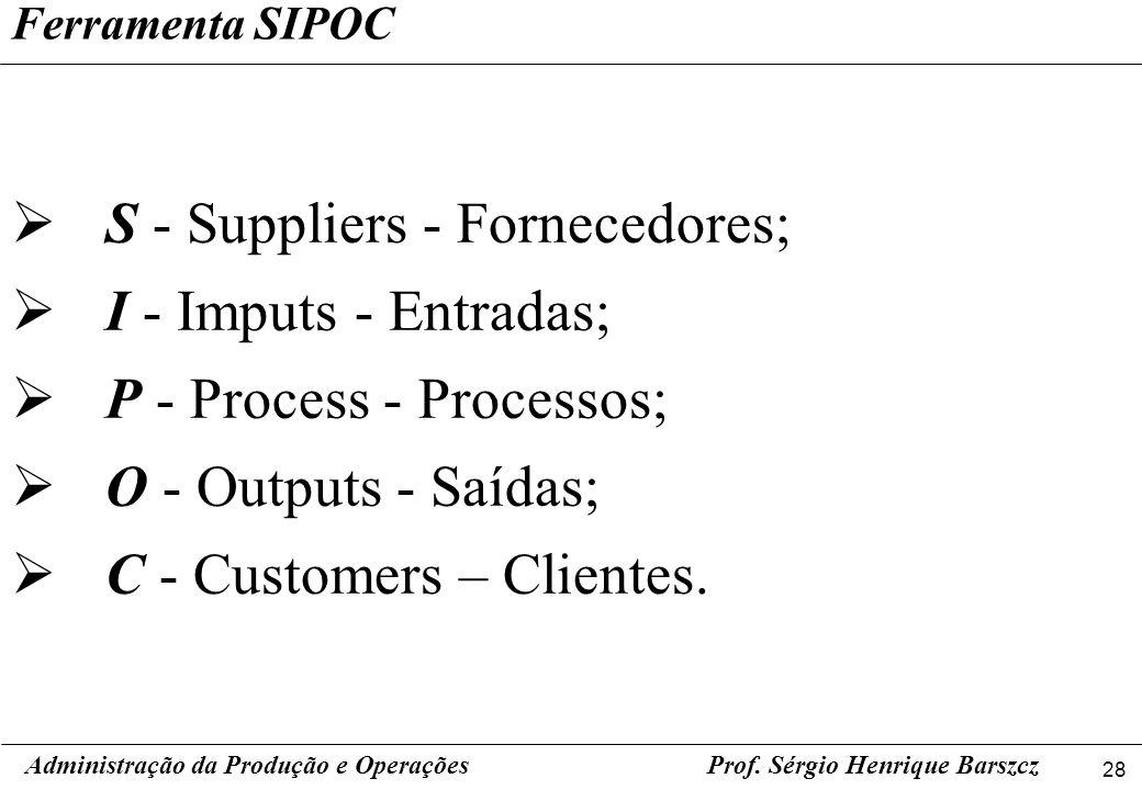 S - Suppliers - Fornecedores; I - Imputs - Entradas;