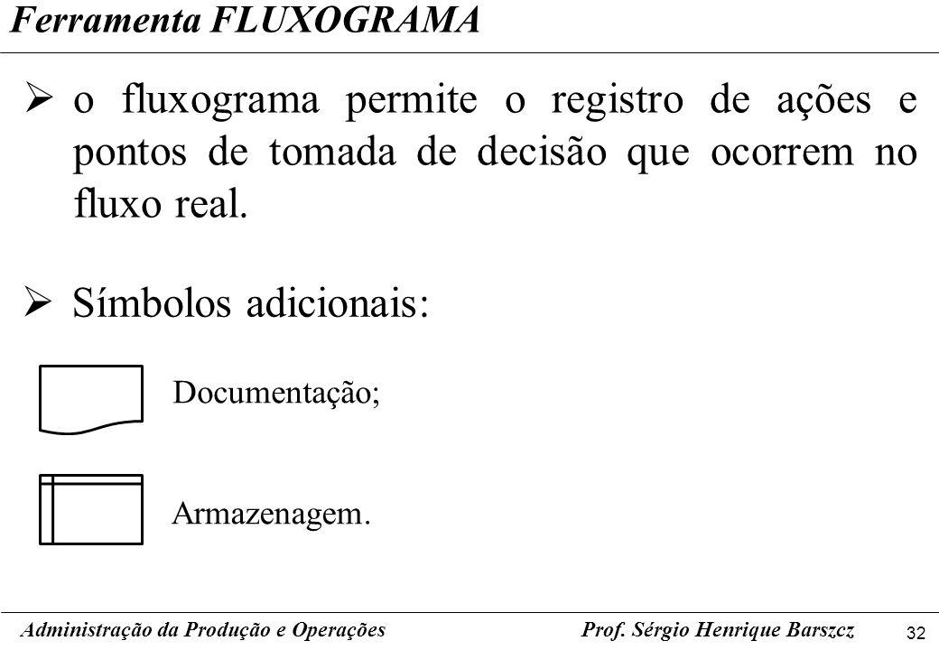 Ferramenta FLUXOGRAMA