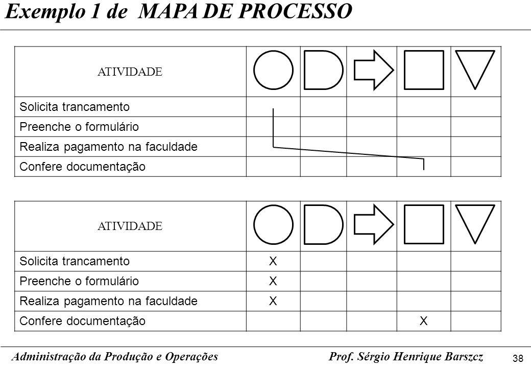 Exemplo 1 de MAPA DE PROCESSO