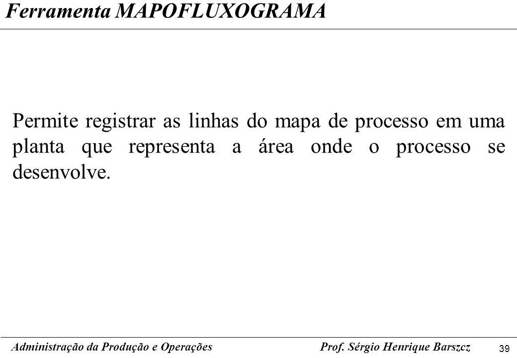 Ferramenta MAPOFLUXOGRAMA