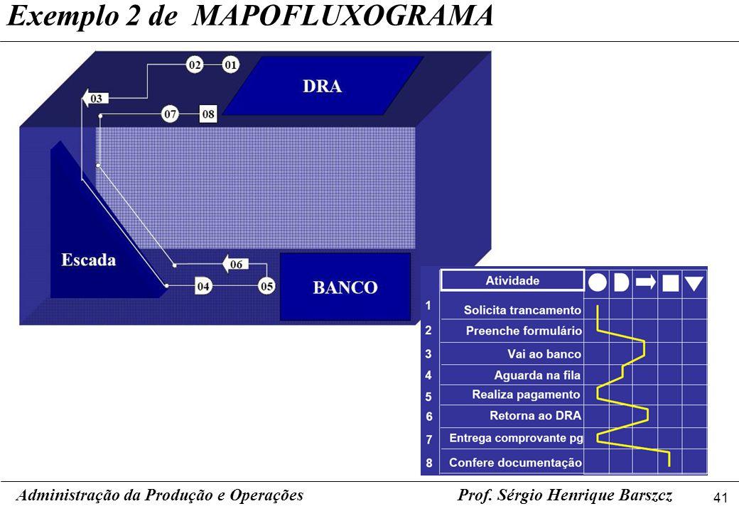 Exemplo 2 de MAPOFLUXOGRAMA