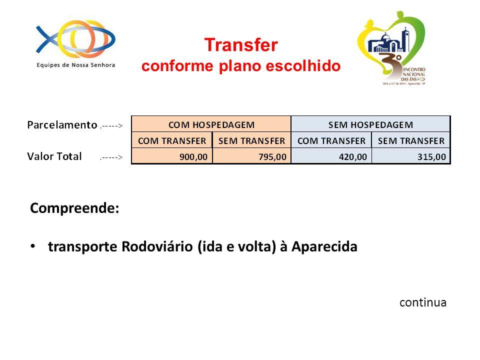 Transfer conforme plano escolhido